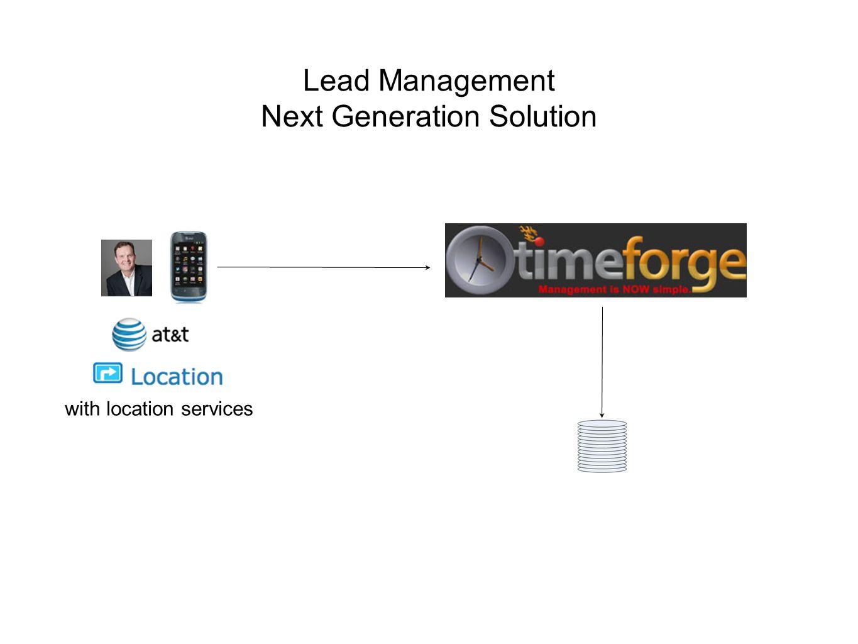 Lead Management Next Generation Solution