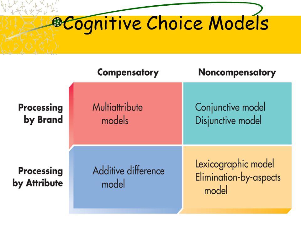 Cognitive Choice Models