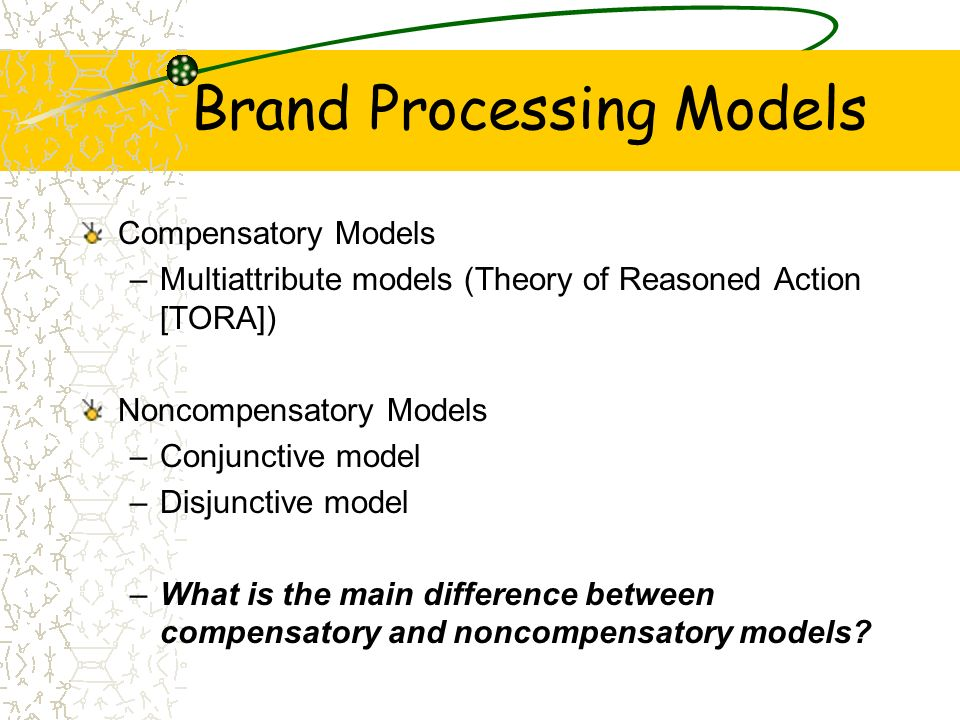 Brand Processing Models
