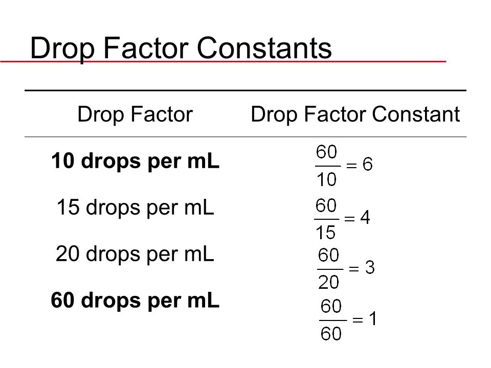 Drop Factor Constants Drop Factor Drop Factor Constant 10 drops per mL