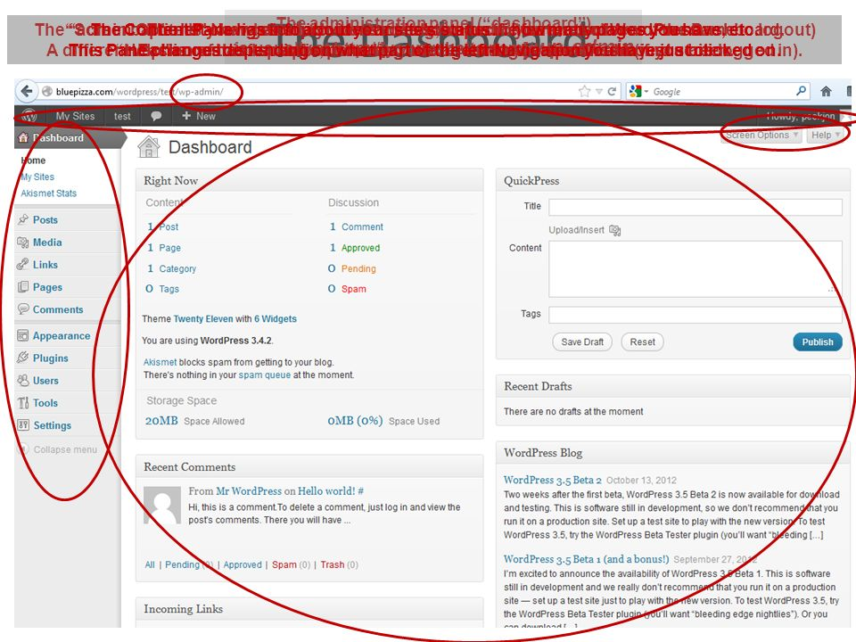 The left-Navigation provides access to specific features of WordPress.
