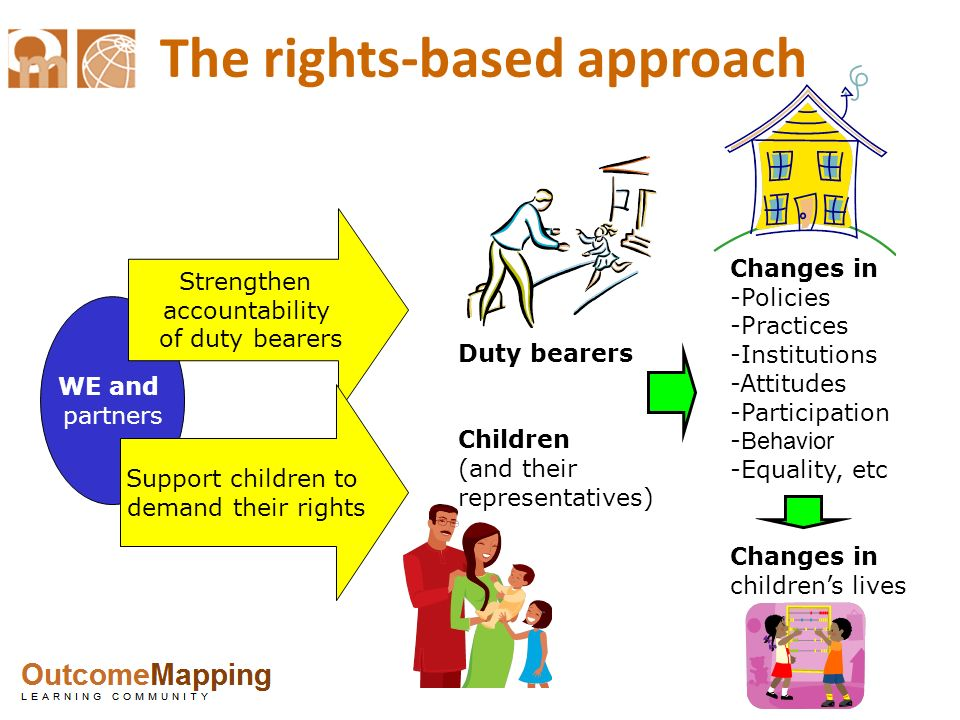 The rights-based approach