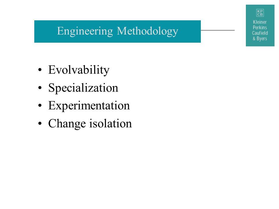 Engineering Methodology