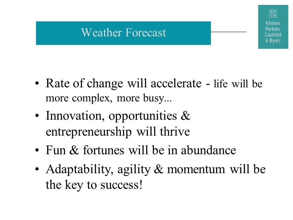 Innovation, opportunities & entrepreneurship will thrive
