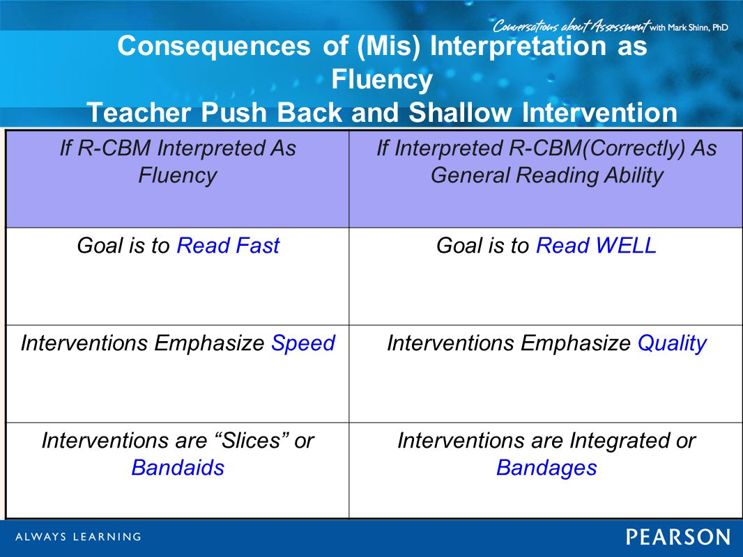 Consequences of (Mis) Interpretation as Fluency Teacher Push Back and Shallow Intervention