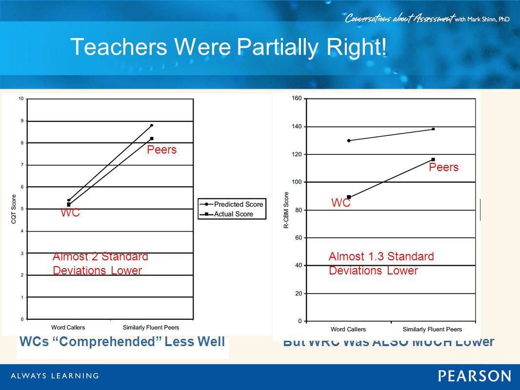 Teachers Were Partially Right!