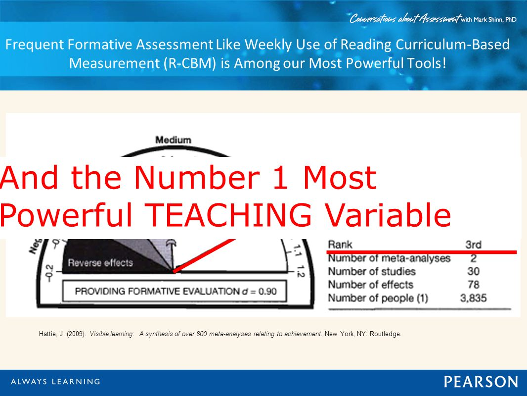 And the Number 1 Most Powerful TEACHING Variable