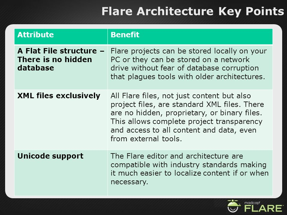 Flare Architecture Key Points