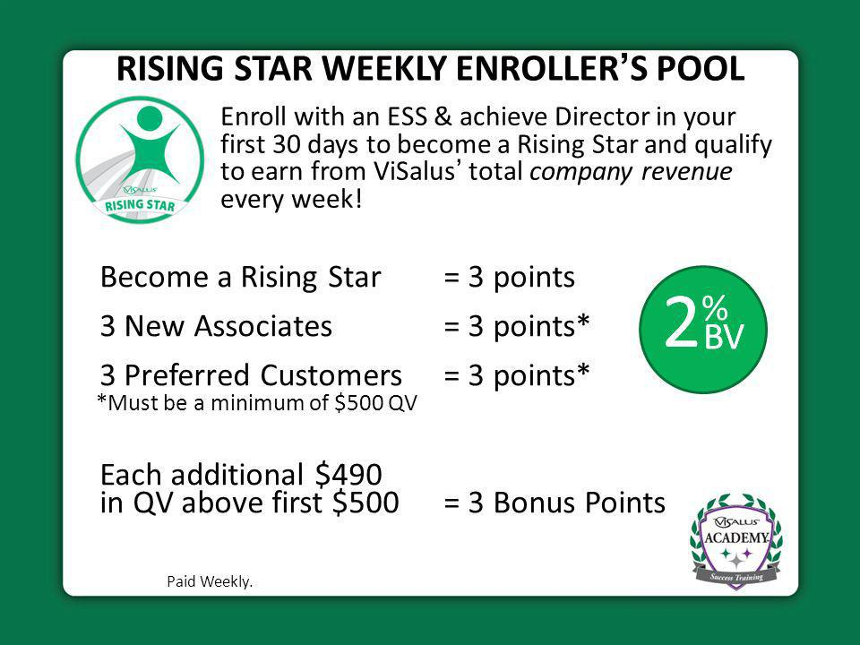 RISING STAR WEEKLY ENROLLER'S POOL