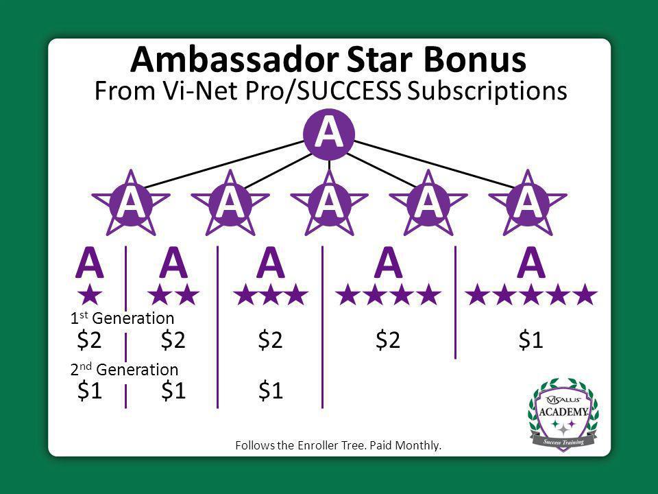 A A A A A A A A A A A Ambassador Star Bonus