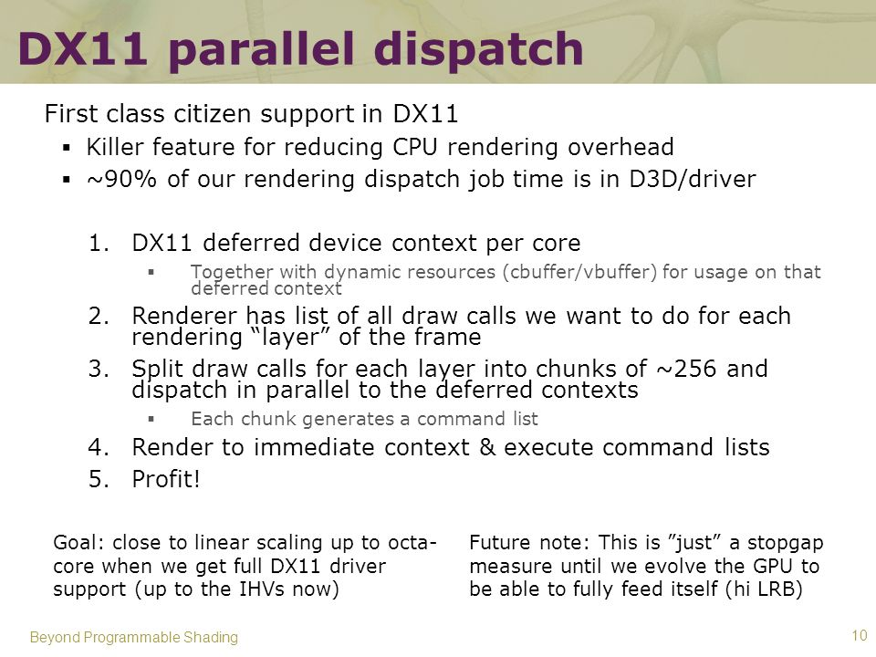 DX11 parallel dispatch First class citizen support in DX11