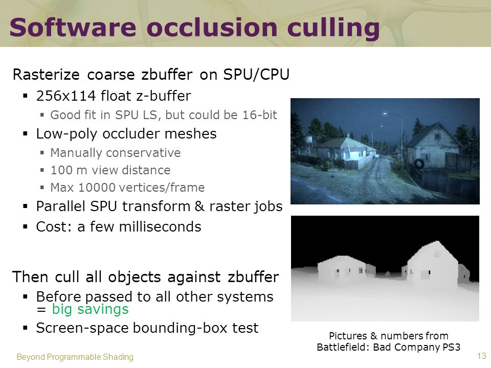 Software occlusion culling