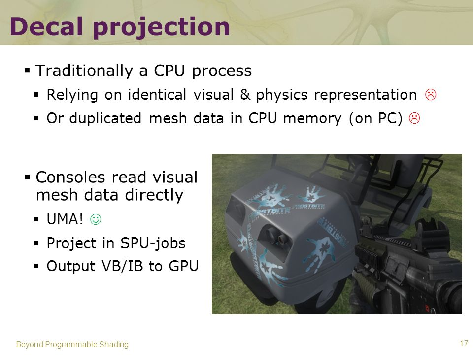 Decal projection Traditionally a CPU process