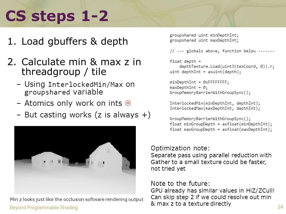 CS steps 1-2 Load gbuffers & depth