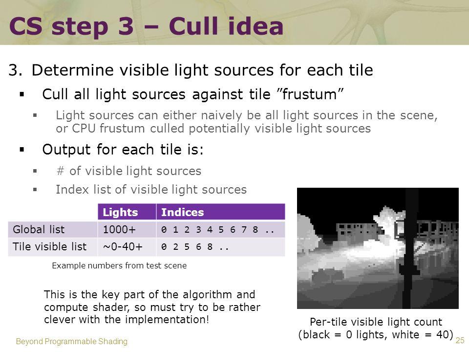 CS step 3 – Cull idea Determine visible light sources for each tile