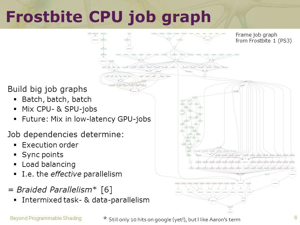 Frostbite CPU job graph