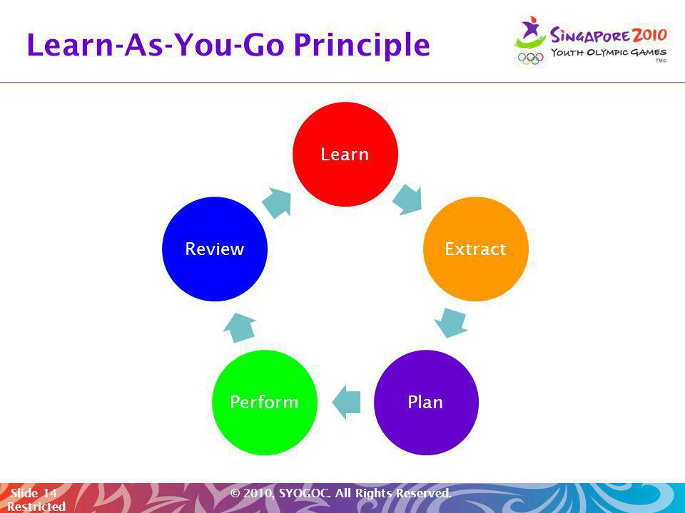 Learn-As-You-Go Principle