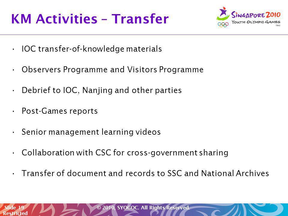 KM Activities – Transfer