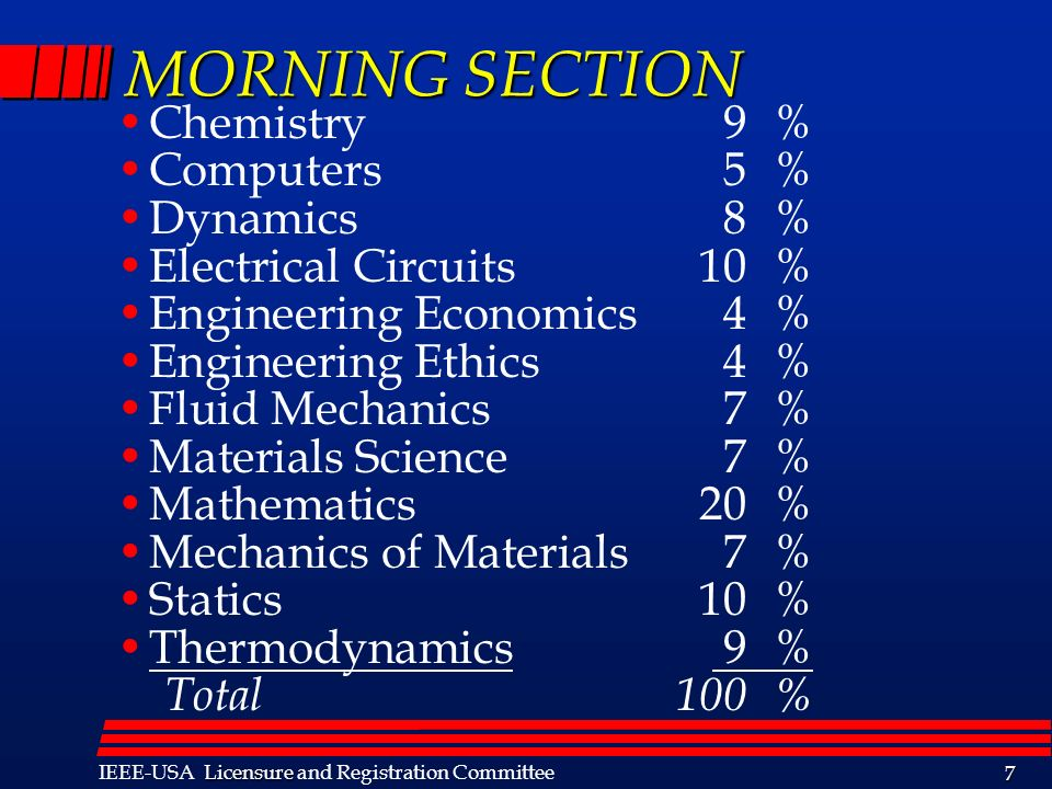 MORNING SECTION Chemistry 9 % Computers 5 % Dynamics 8 %