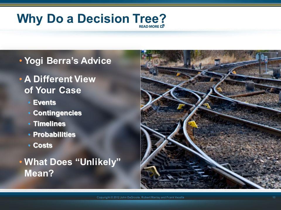 Why Do a Decision Tree Yogi Berra's Advice