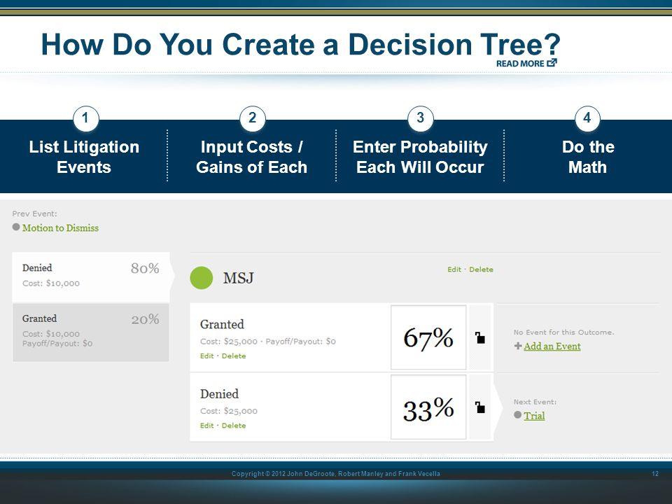 How Do You Create a Decision Tree
