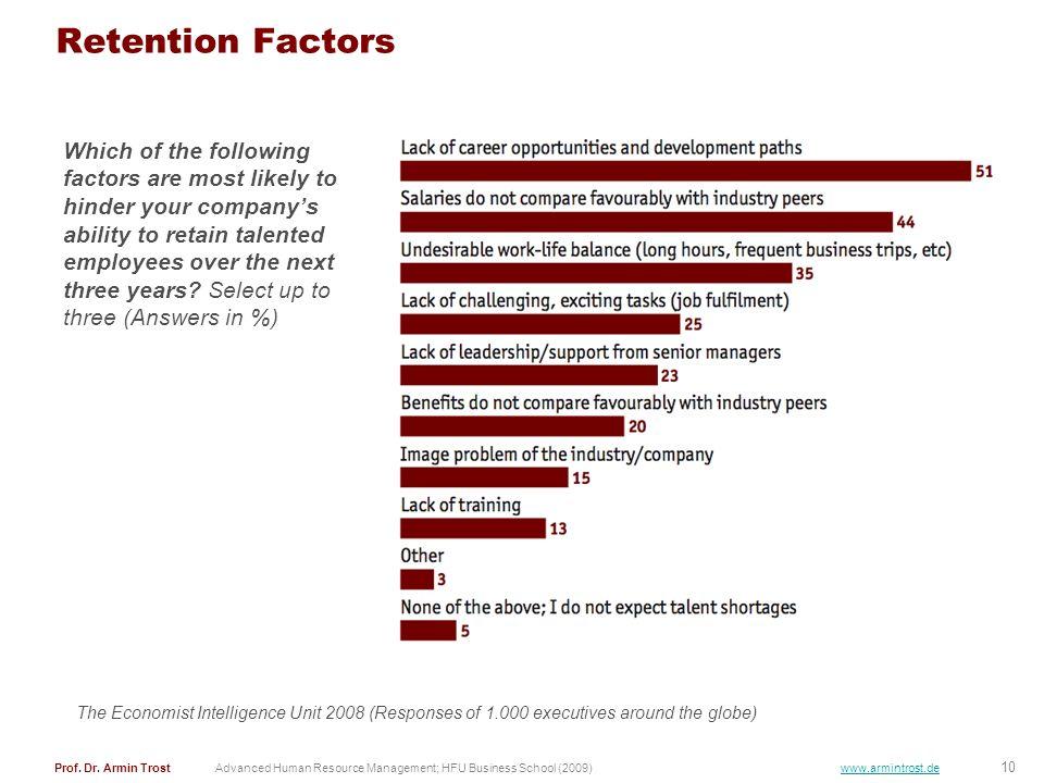 Retention Factors
