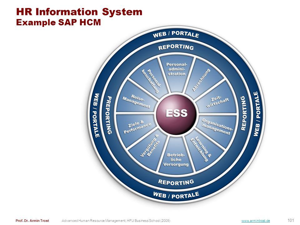 HR Information System Example SAP HCM