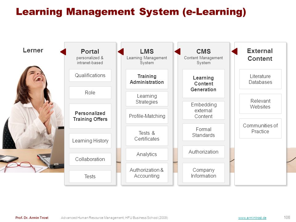 Learning Management System (e-Learning)