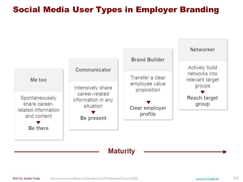 Social Media User Types in Employer Branding