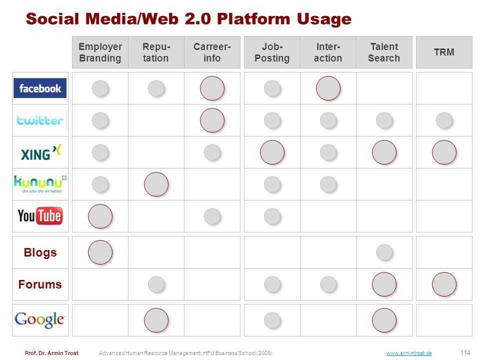 Social Media/Web 2.0 Platform Usage