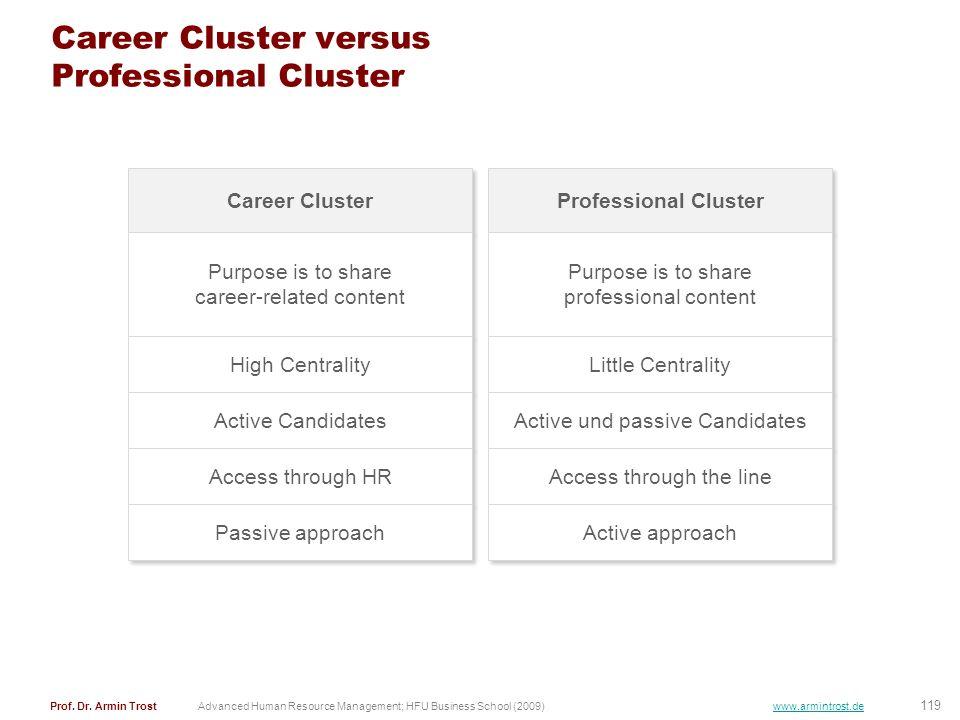 Career Cluster versus Professional Cluster