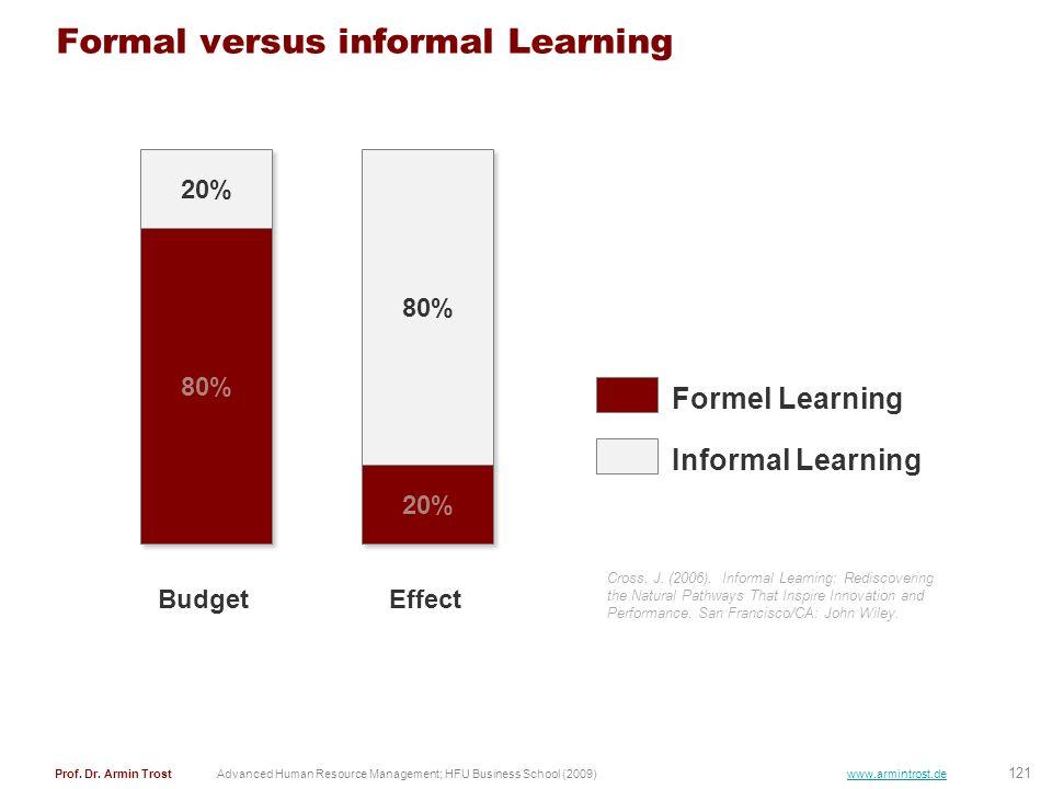 Formal versus informal Learning