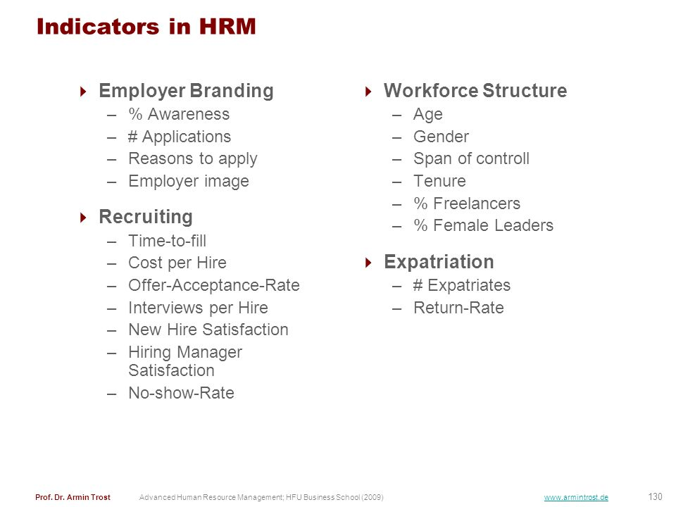 Indicators in HRM Employer Branding Recruiting Workforce Structure