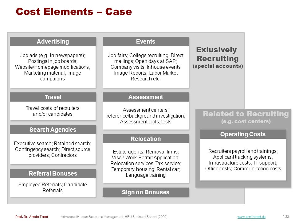 Cost Elements – Case Exlusively Recruiting (special accounts)