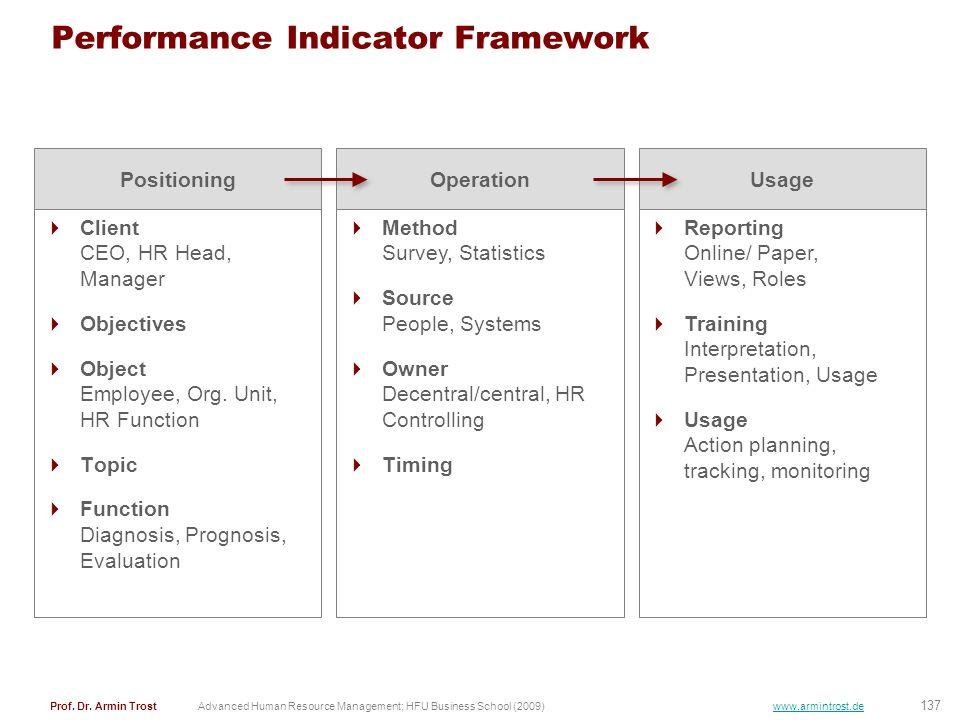 Performance Indicator Framework