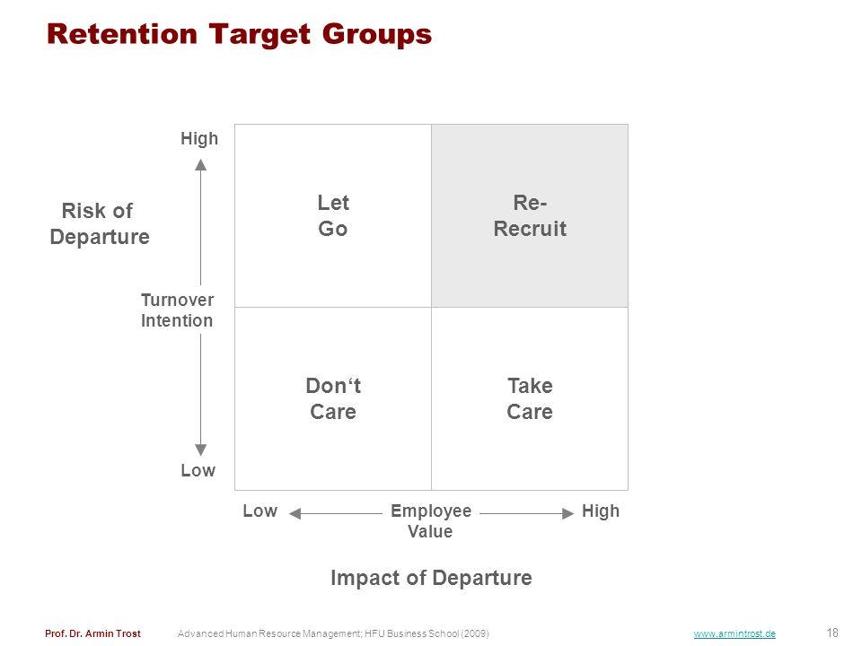 Retention Target Groups