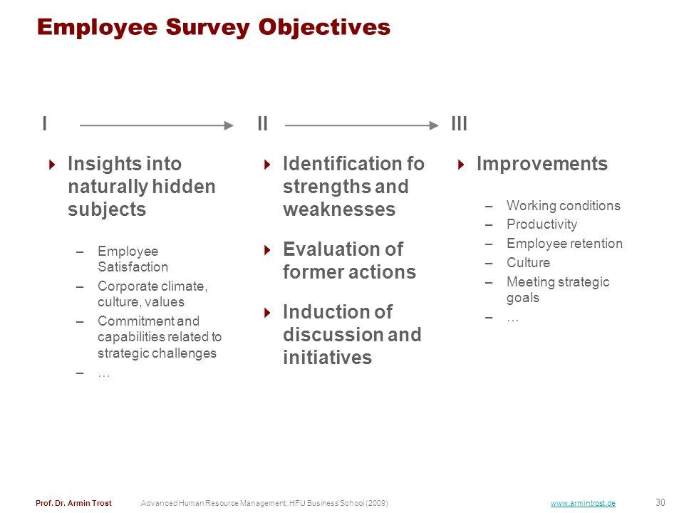 Employee Survey Objectives