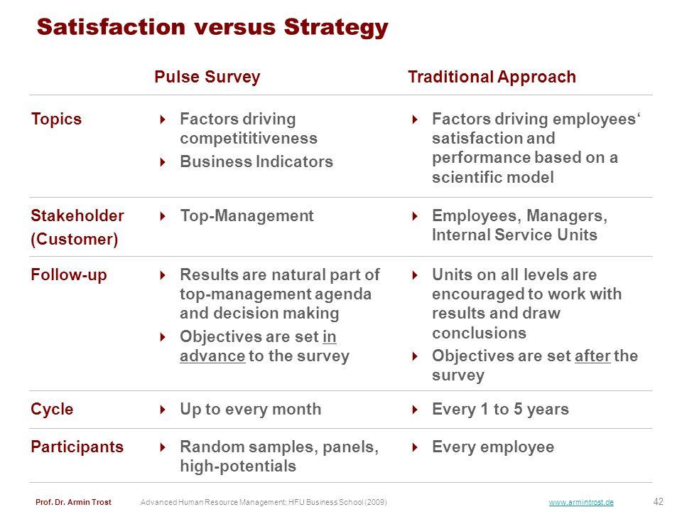 Satisfaction versus Strategy