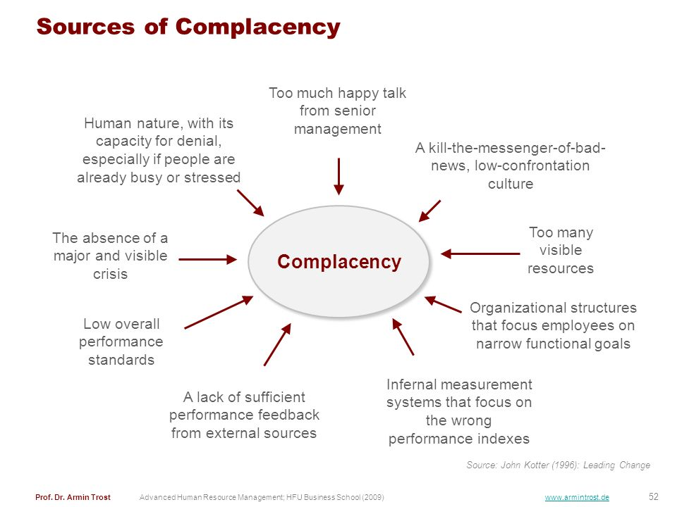 Sources of Complacency