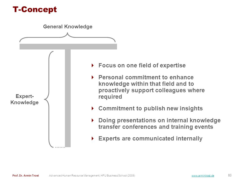 T-Concept Focus on one field of expertise