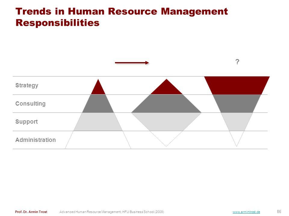 Trends in Human Resource Management Responsibilities