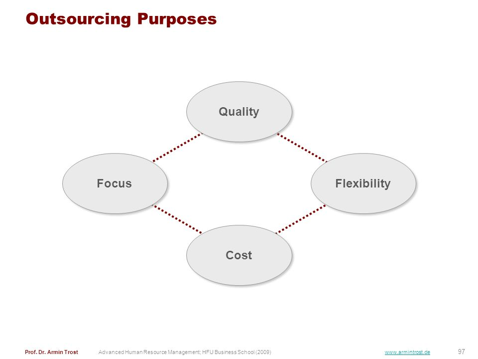 Outsourcing Purposes Quality Focus Flexibility Cost