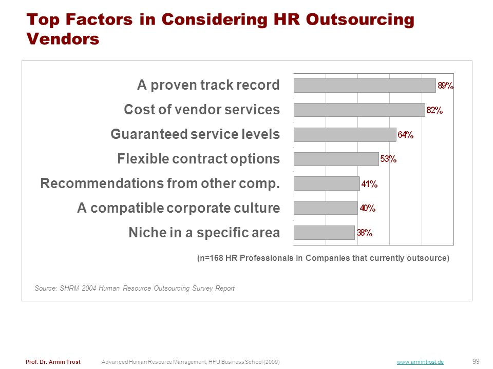 Top Factors in Considering HR Outsourcing Vendors