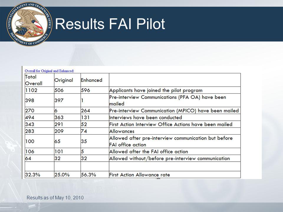 Results FAI Pilot Results as of May 10, 2010