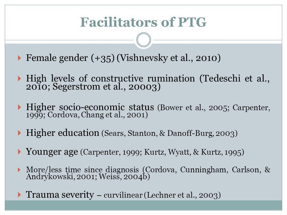 Facilitators of PTG Female gender (+35) (Vishnevsky et al., 2010)