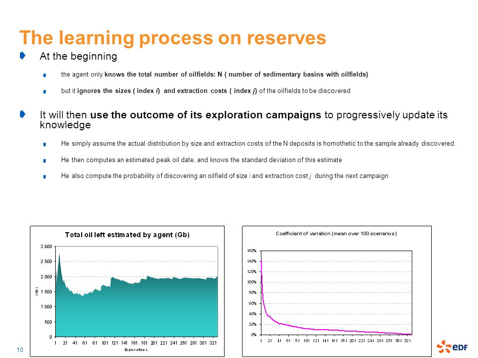 The learning process on reserves