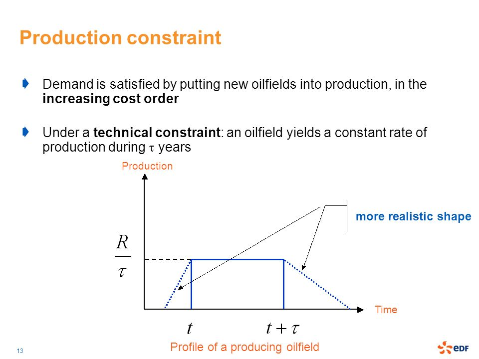 Production constraint