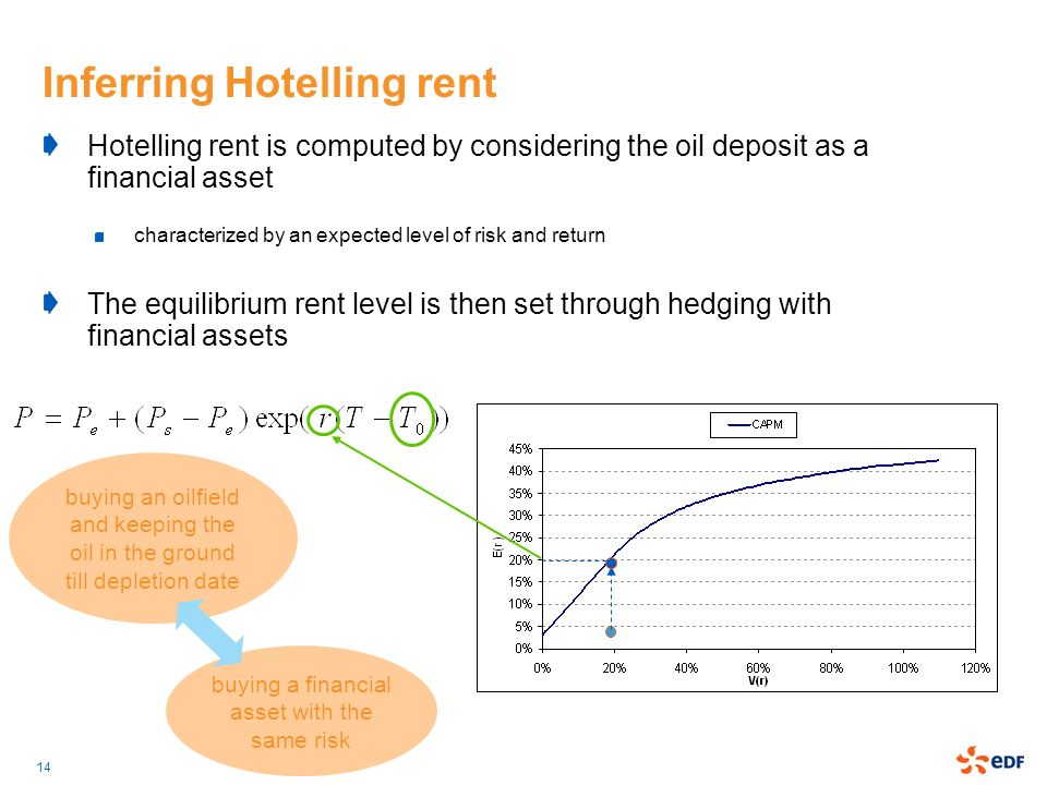 Inferring Hotelling rent
