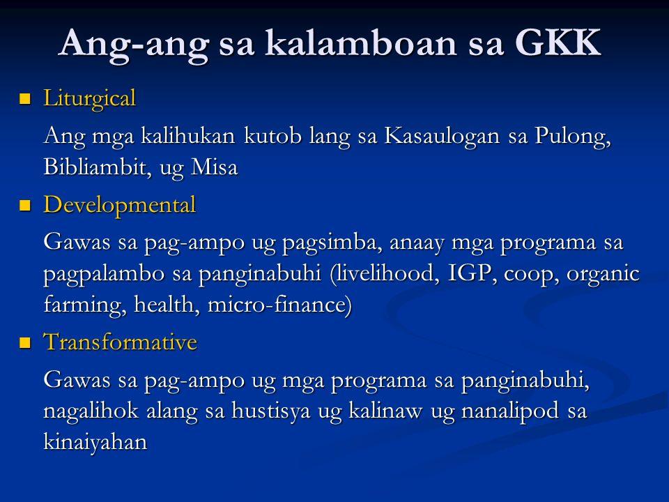 Ang-ang sa kalamboan sa GKK