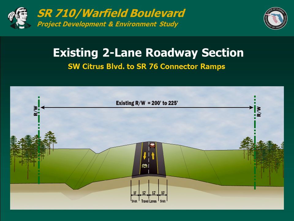 Existing 2-Lane Roadway Section